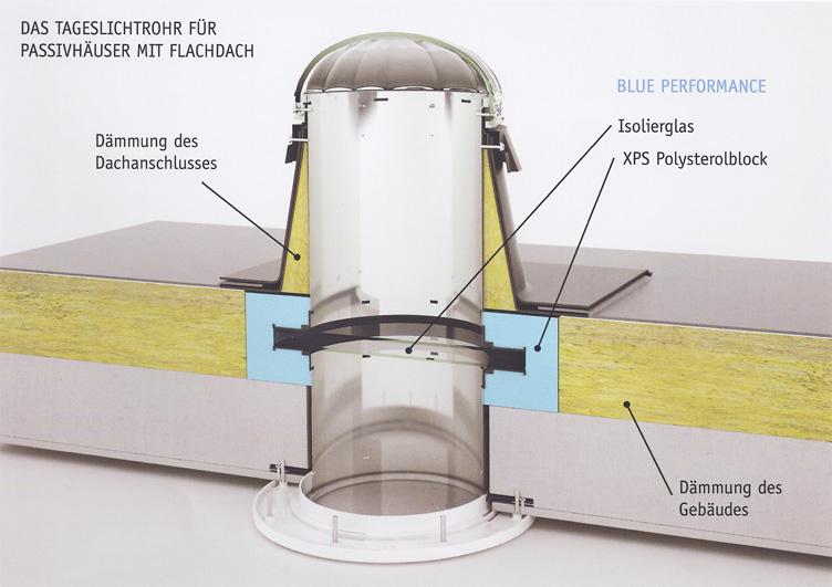 Tageslichtrohr Flachdach